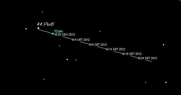 Uranus-2012_trek.jpg