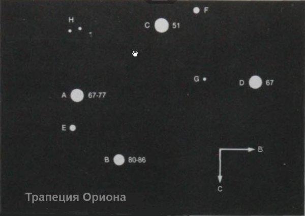 Трапеция Ориона Карта