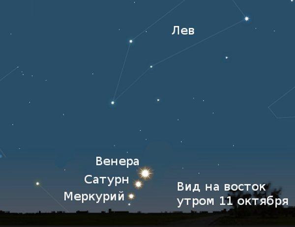 Венера, Сатурн, Меркурий