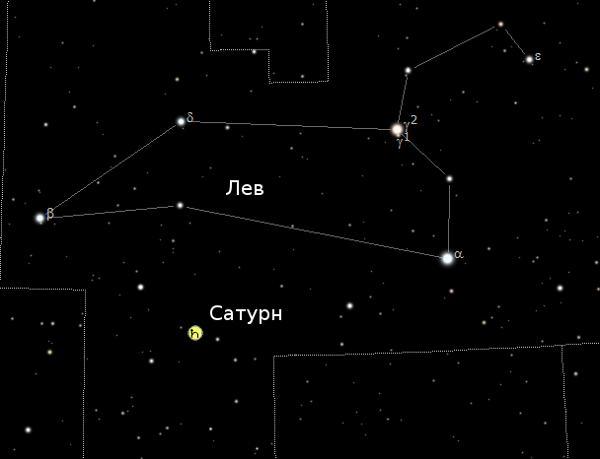 Сатурн в созвездии Льва
