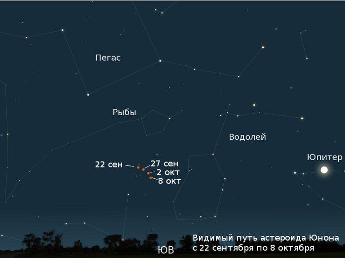 Видимый путь Юноны на вечернем небе в сентябре — октябре 2009 года