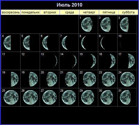 Фазы Луны в июле 2010