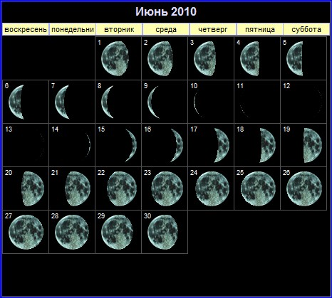 MoonPhases_june2010