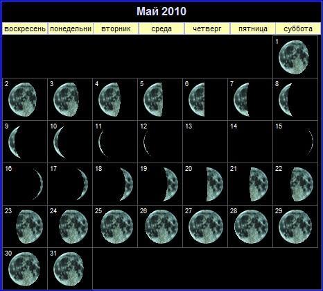 Фазы Луны май 2010