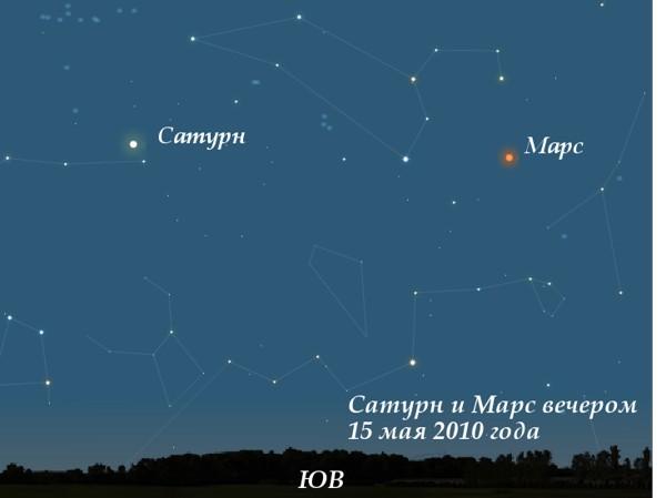 Марс и Сатурн в мае 2010