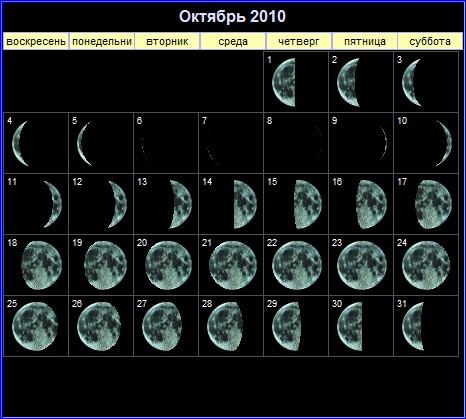 Фазы Луны в октябре 2010