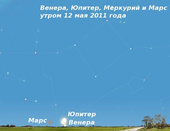Юпитер, Венера, Меркурий, Марс в мае 2011