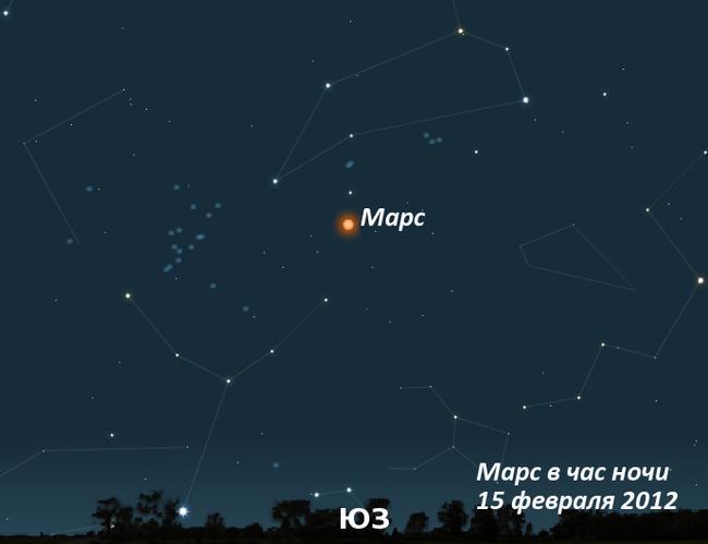 Марс в феврале 2012