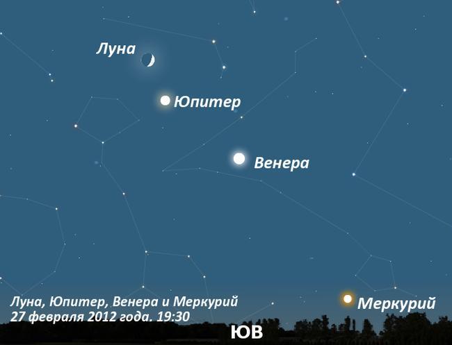 Юпитер, Венера, Меркурий и Луна в феврале 2012