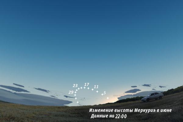 Меркурий в июне 2012
