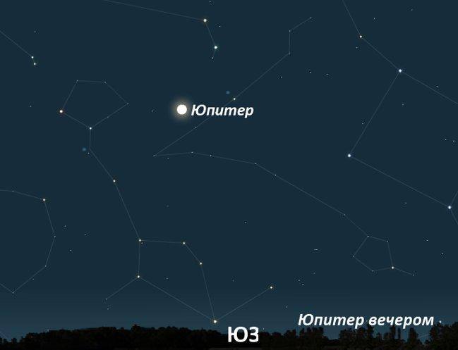 Юпитер в январе 2012