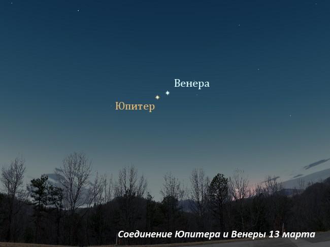 Сближение Венеры и Юпитера в марте 2012