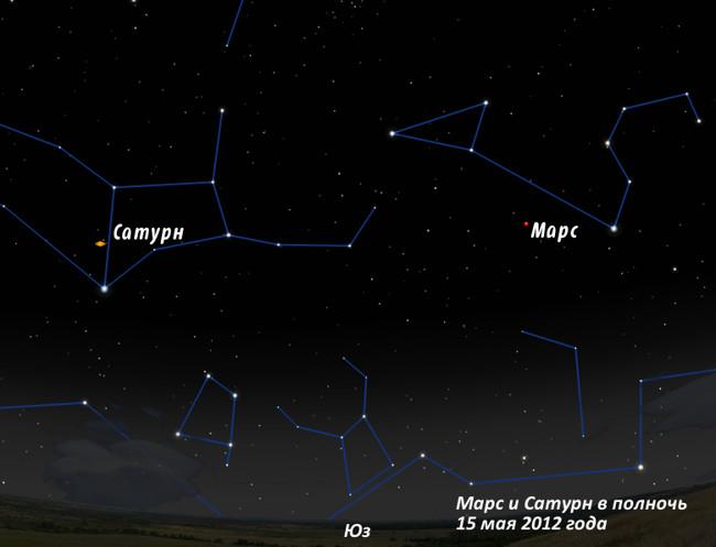 Сатурн и Марс ночью в мае 2012