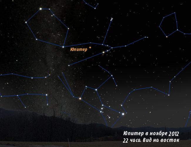Видимость Юпитера в ноябре 2012