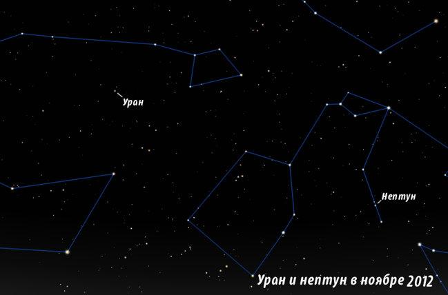 Уран, Нептун в ноябре 2012