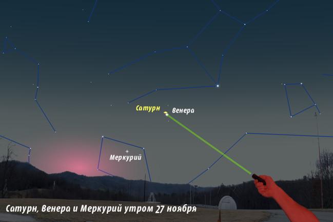 Венера, Меркурий, Сатурн в ноябре 2012