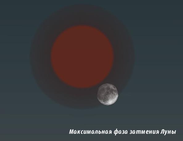 Затмение луны 28 ноября 2012