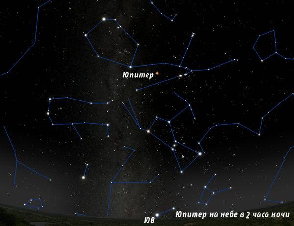 Юпитер на небе в октябре 2012
