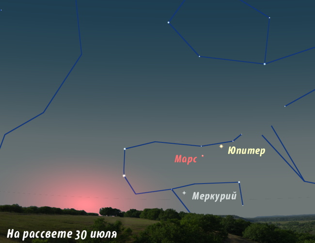 Марс, Меркурий и Юпитер в июле 2013