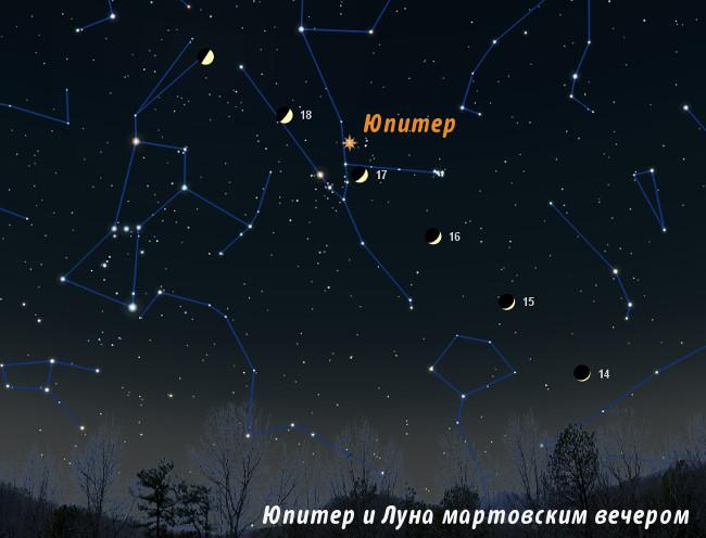 Юпитер в марте 2013 года