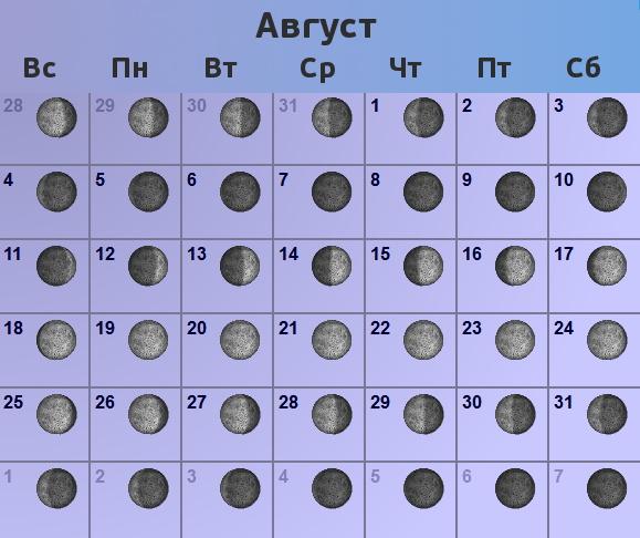 Лунный календарь на август 2 15 года - Nrastro ru