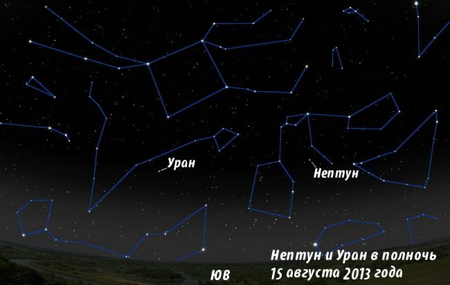 Uran_neptun_avgust_2013