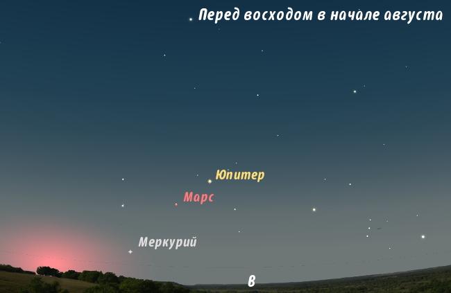 Меркурий, Юпитер, Марс в августе 2013