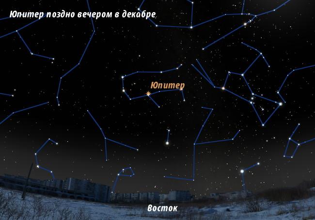 Юпитер на небе в декабре 2013