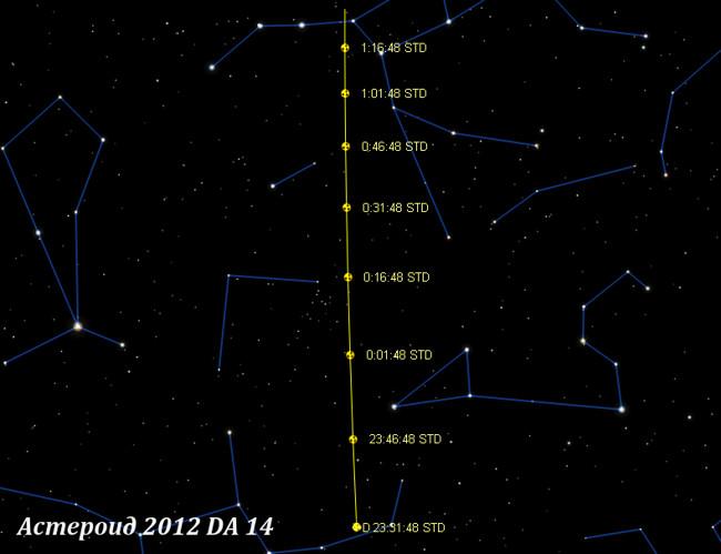 Видимый путь астероида 2012 DA14 по небу 15 февраля 2013 года