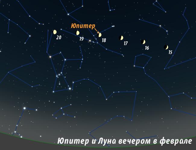 Юпитер и Луна в феврале 2013
