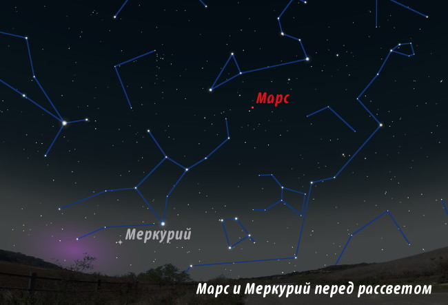Марс и Меркурий в ноябре 2013 года на небе