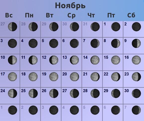 Фазы Луны в ноябре 2013 года
