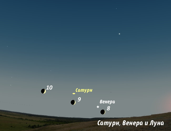 Венера, Сатурн и Луна в сентябре 2013