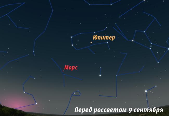 Марс и Юпитер утром в сентябре 2013