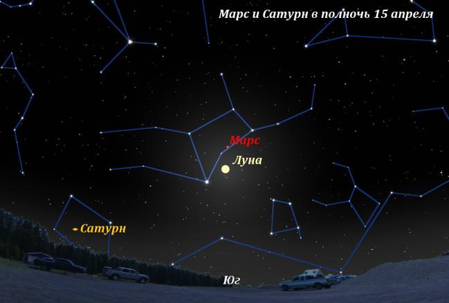 Mars Saturn 2014 april