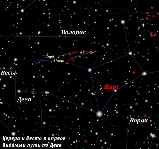 Vesta ceres april2014
