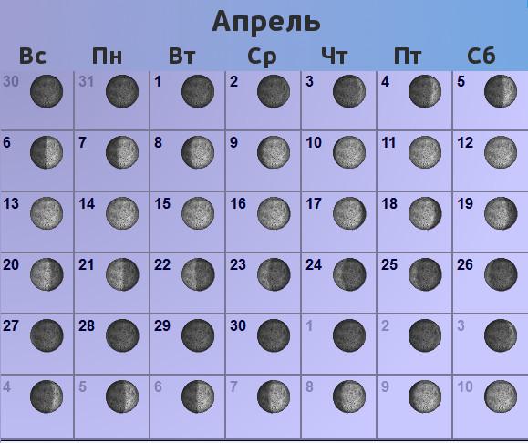 Фазы Луны в апреле 2014