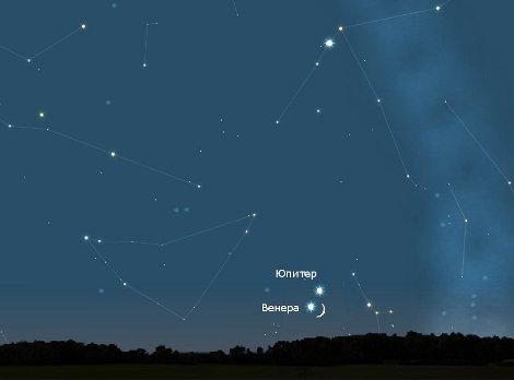 Южная часть неба 1 декабря спустя 30 минут после захода солнца.