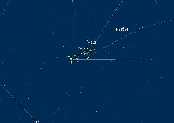 Видимый путь астероида Веста в декабре