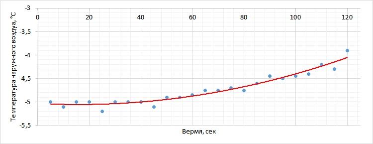 graph3.jpg.5f39d044203334ed5c1dfcd16a28f