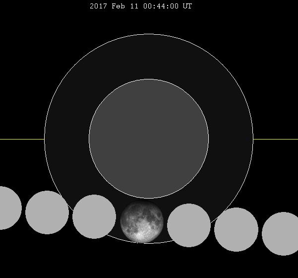 Lunar_eclipse_chart_close-2017Feb11.png.