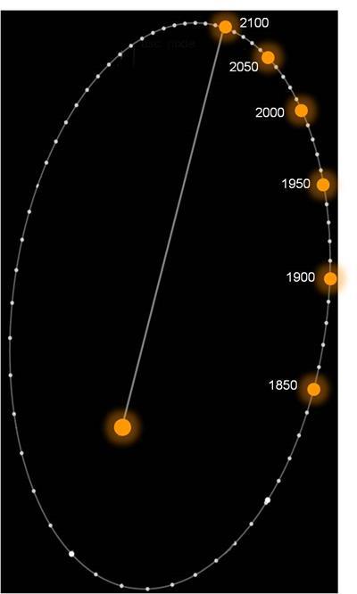 orbit.jpg.jpeg.7207ac4403dda596260d583a2
