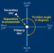 Position_angle_m.jpg.59cb556df613fbdcaf1